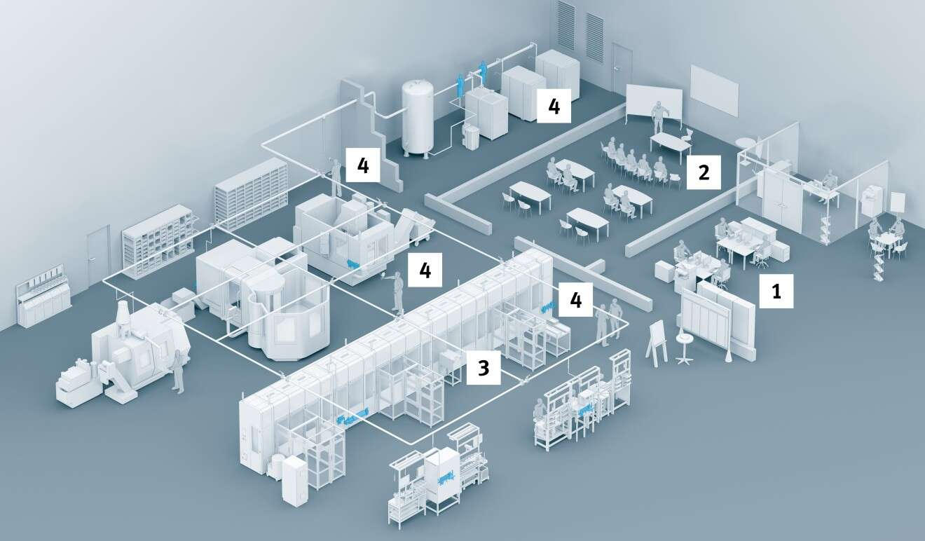 Energy management in factory automation