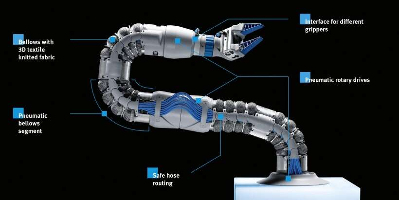Largest possible version: the BionicSoftArm with seven pneumatic actuators and just as many degrees of freedom
