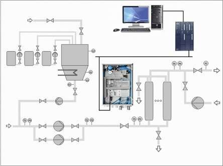 Conventional water filtration system