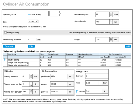 Air consumption of cylinders